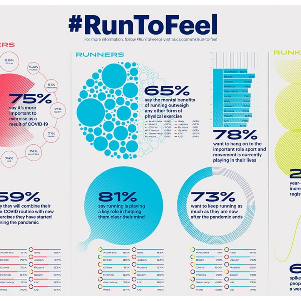 ASICS-Infographic_NEW